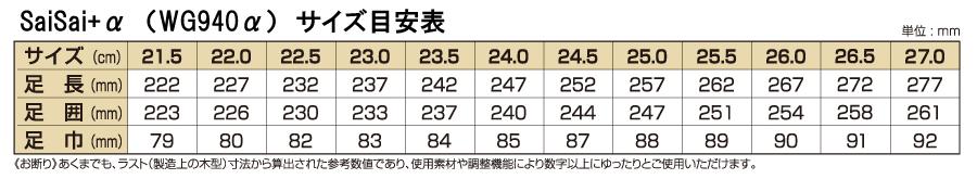 WG940αサイズ表